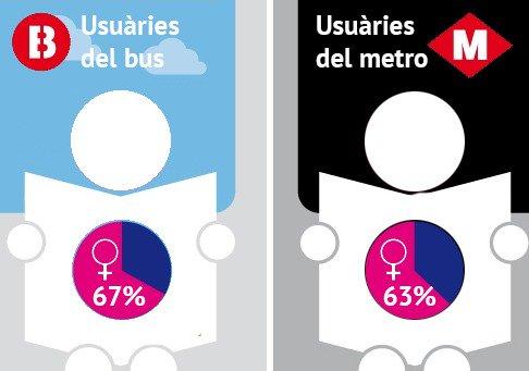 04 - TMB - Dnes i transport públic